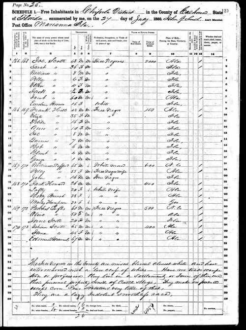1860_Calhoun_County_FL